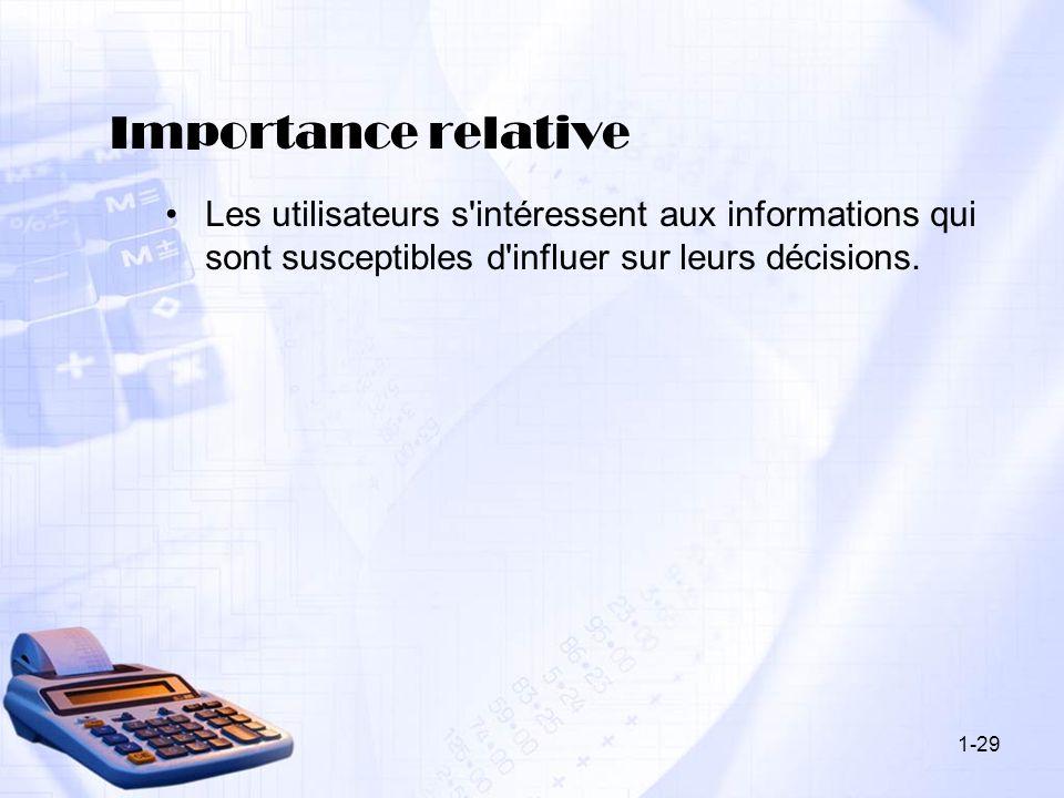 Importance relative Les utilisateurs s'intéressent aux informations qui sont susceptibles d'influer sur leurs décisions. 1-29