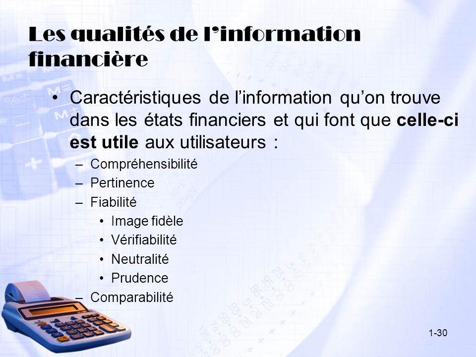 1-30 Les qualités de linformation financière Caractéristiques de linformation quon trouve dans les états financiers et qui font que celle-ci est utile