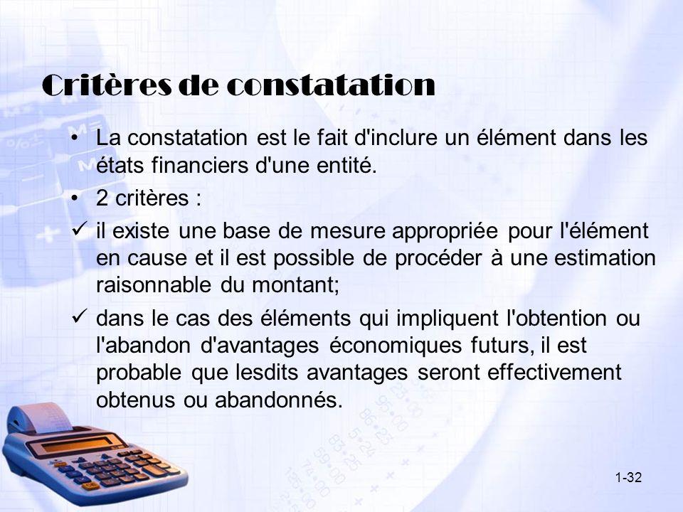 Critères de constatation La constatation est le fait d'inclure un élément dans les états financiers d'une entité. 2 critères : il existe une base de m