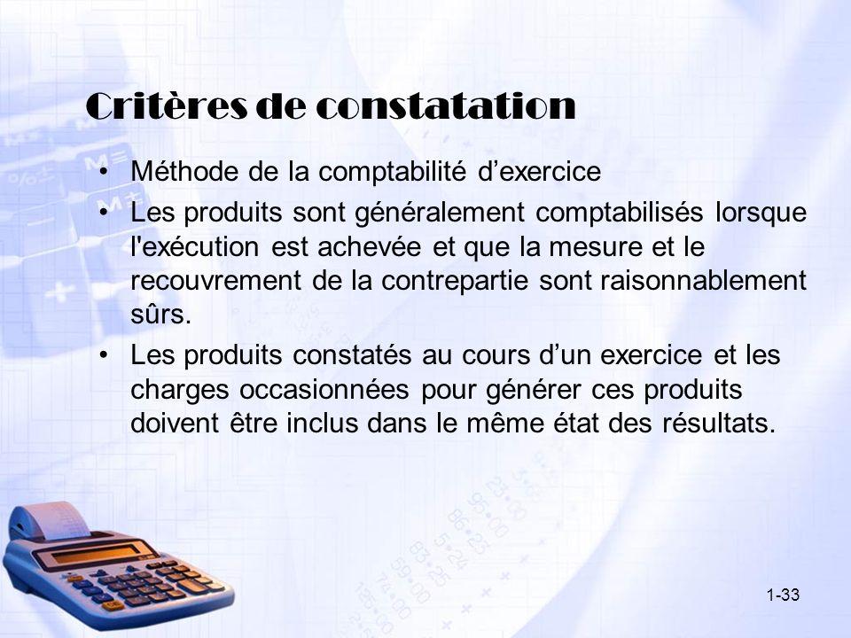 Critères de constatation Méthode de la comptabilité dexercice Les produits sont généralement comptabilisés lorsque l'exécution est achevée et que la m