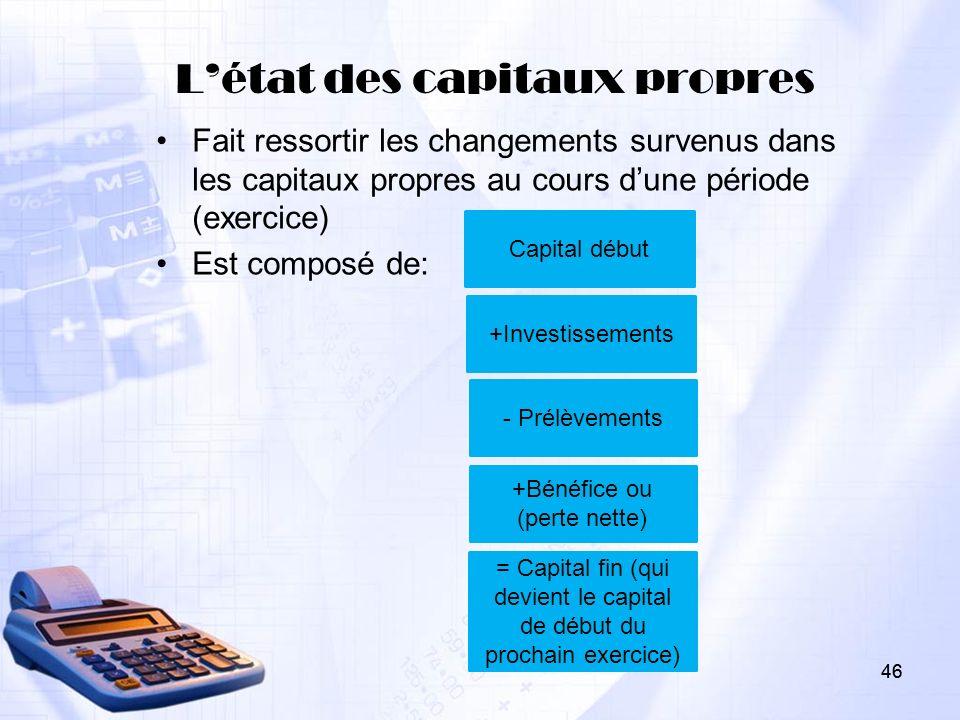 46 Létat des capitaux propres Fait ressortir les changements survenus dans les capitaux propres au cours dune période (exercice) Est composé de: 46 Ca