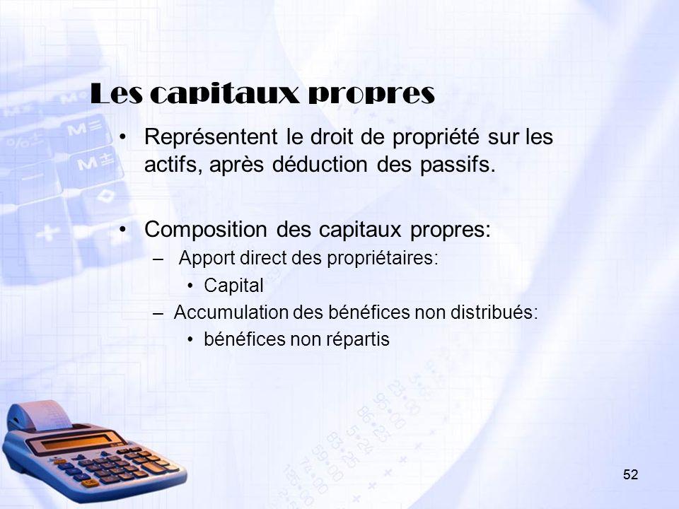 52 Les capitaux propres Représentent le droit de propriété sur les actifs, après déduction des passifs. Composition des capitaux propres: – Apport dir
