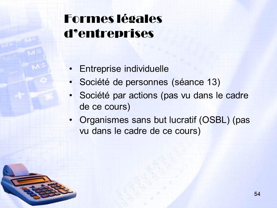 54 Formes légales dentreprises Entreprise individuelle Société de personnes (séance 13) Société par actions (pas vu dans le cadre de ce cours) Organis