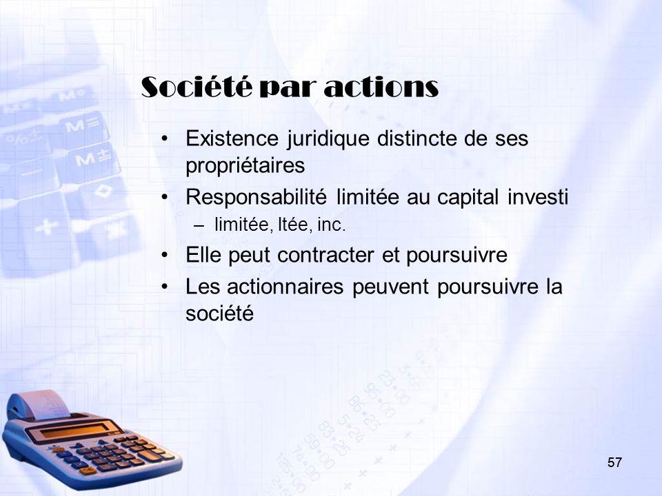 57 Société par actions Existence juridique distincte de ses propriétaires Responsabilité limitée au capital investi –limitée, ltée, inc. Elle peut con