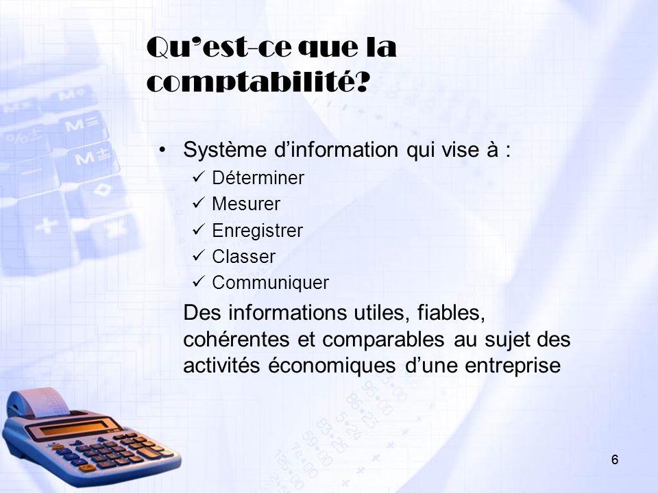 6 Quest-ce que la comptabilité? Système dinformation qui vise à : Déterminer Mesurer Enregistrer Classer Communiquer Des informations utiles, fiables,