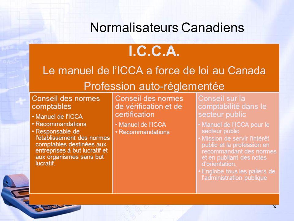 9 Normalisateurs Canadiens I.C.C.A. Le manuel de lICCA a force de loi au Canada Profession auto-réglementée Conseil des normes comptables Manuel de lI
