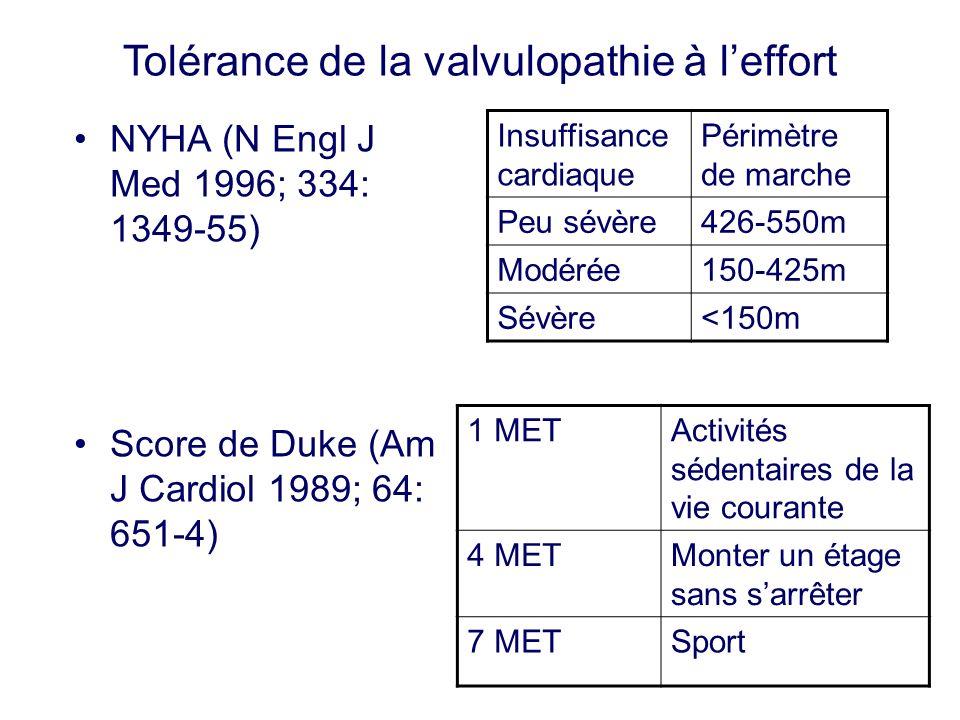 Tolérance de la valvulopathie à leffort NYHA (N Engl J Med 1996; 334: 1349-55) Score de Duke (Am J Cardiol 1989; 64: 651-4) Insuffisance cardiaque Pér