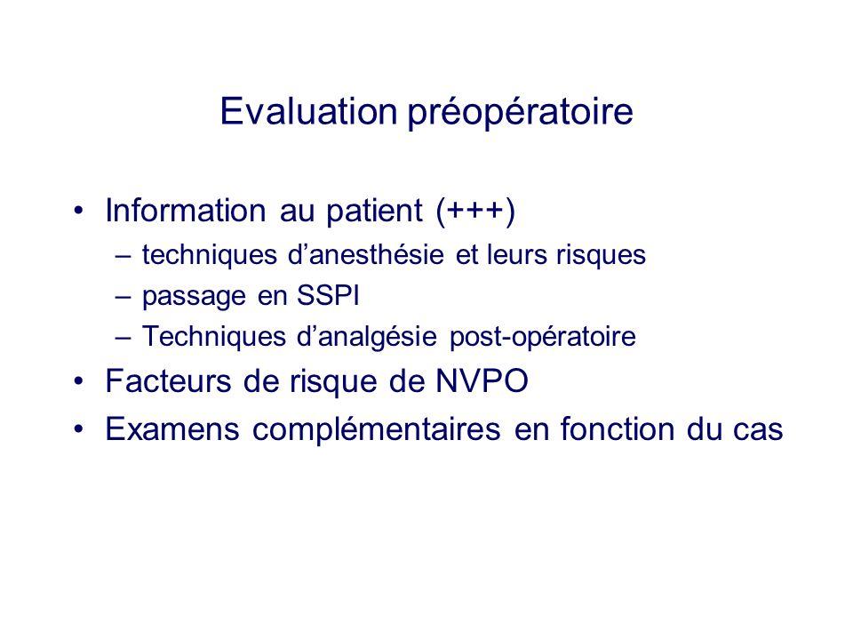 Evaluation préopératoire Information au patient (+++) –techniques danesthésie et leurs risques –passage en SSPI –Techniques danalgésie post-opératoire