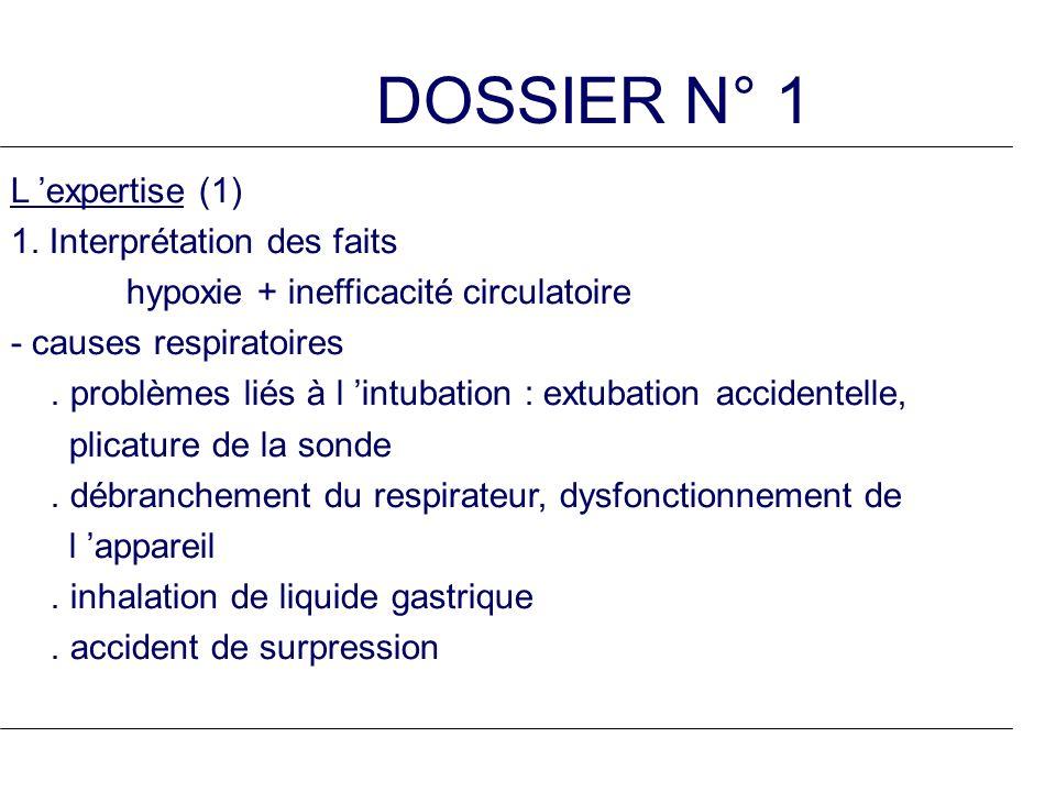DOSSIER N° 1 L expertise (1) 1. Interprétation des faits hypoxie + inefficacité circulatoire - causes respiratoires. problèmes liés à l intubation : e