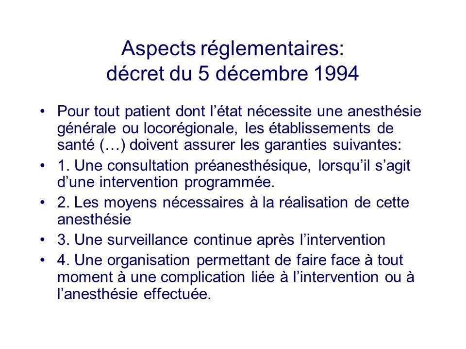 Aspects réglementaires: décret du 5 décembre 1994 Pour tout patient dont létat nécessite une anesthésie générale ou locorégionale, les établissements
