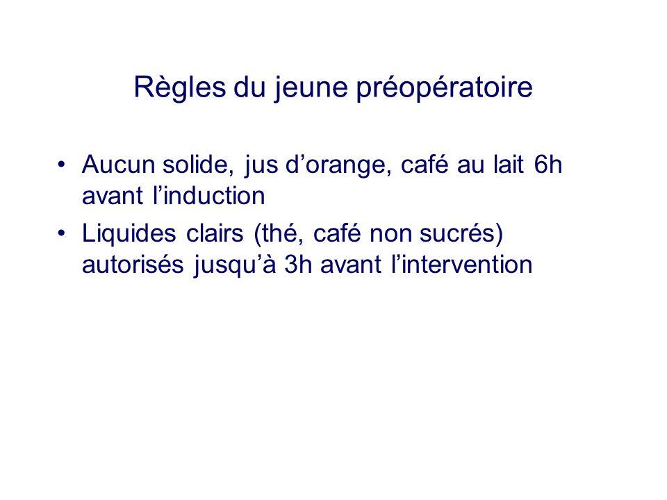 Règles du jeune préopératoire Aucun solide, jus dorange, café au lait 6h avant linduction Liquides clairs (thé, café non sucrés) autorisés jusquà 3h a