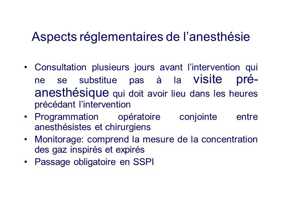 Aspects réglementaires de lanesthésie Consultation plusieurs jours avant lintervention qui ne se substitue pas à la visite pré- anesthésique qui doit