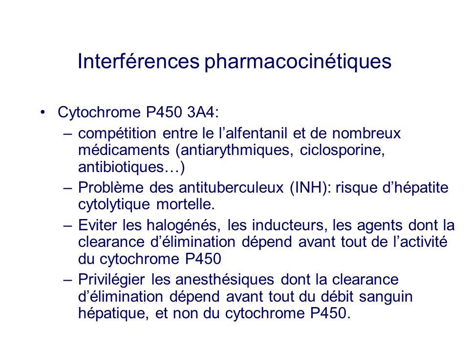 Interférences pharmacocinétiques Cytochrome P450 3A4: –compétition entre le lalfentanil et de nombreux médicaments (antiarythmiques, ciclosporine, ant