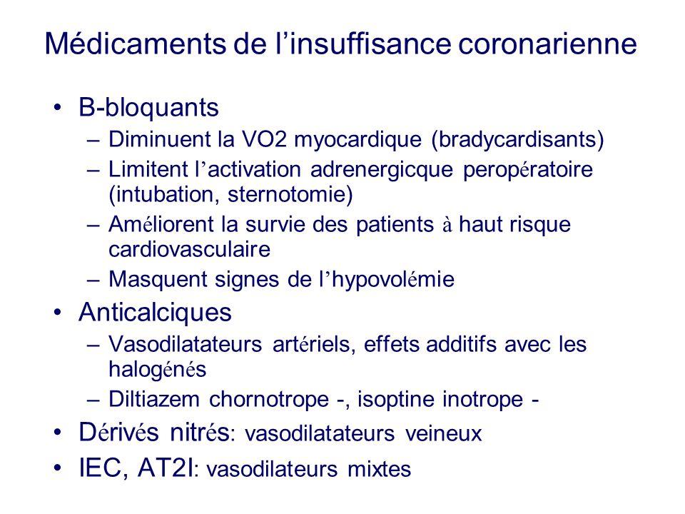 Médicaments de linsuffisance coronarienne Β-bloquants –Diminuent la VO2 myocardique (bradycardisants) –Limitent l activation adrenergicque perop é rat