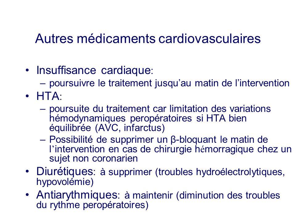 Autres médicaments cardiovasculaires Insuffisance cardiaque : –poursuivre le traitement jusquau matin de lintervention HTA : –poursuite du traitement