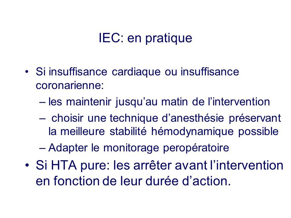 IEC: en pratique Si insuffisance cardiaque ou insuffisance coronarienne: –les maintenir jusquau matin de lintervention – choisir une technique danesth