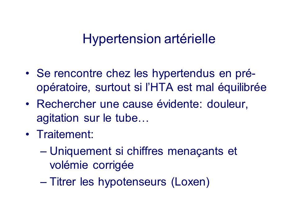 Hypertension artérielle Se rencontre chez les hypertendus en pré- opératoire, surtout si lHTA est mal équilibrée Rechercher une cause évidente: douleu