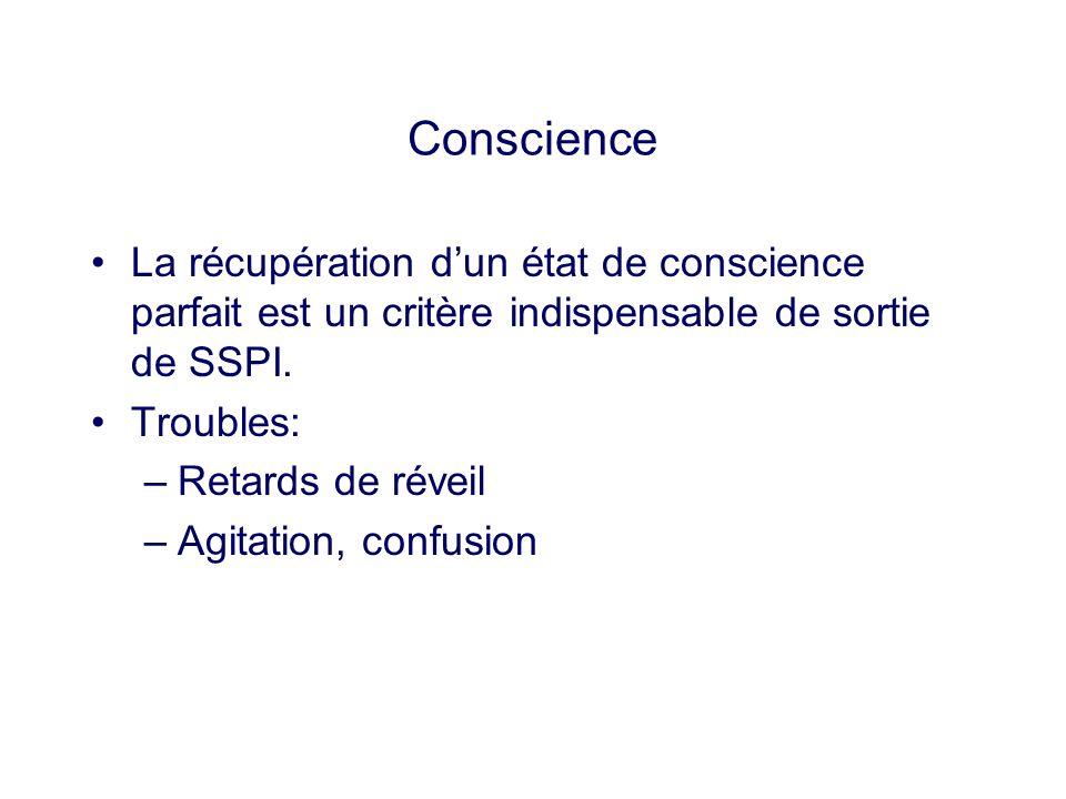 Conscience La récupération dun état de conscience parfait est un critère indispensable de sortie de SSPI. Troubles: –Retards de réveil –Agitation, con