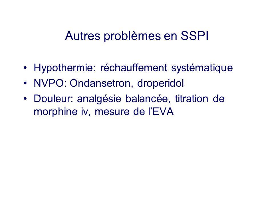 Autres problèmes en SSPI Hypothermie: réchauffement systématique NVPO: Ondansetron, droperidol Douleur: analgésie balancée, titration de morphine iv,