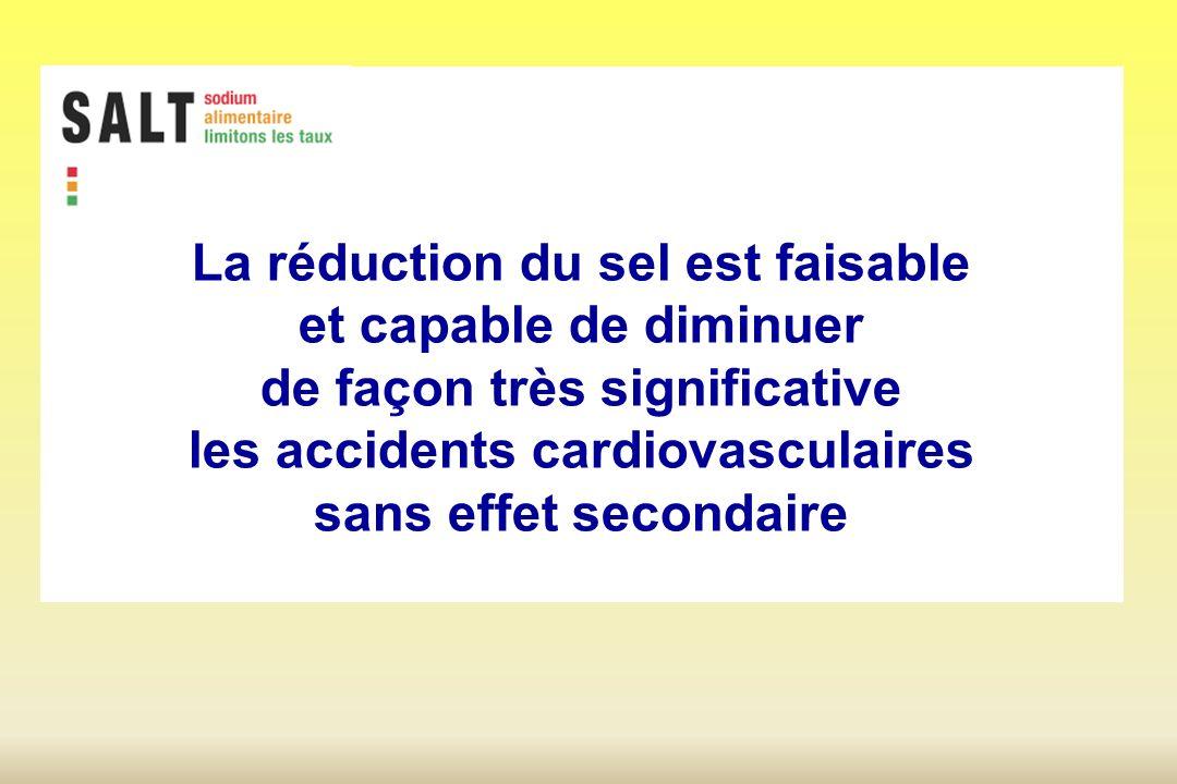 La réduction du sel est faisable et capable de diminuer de façon très significative les accidents cardiovasculaires sans effet secondaire