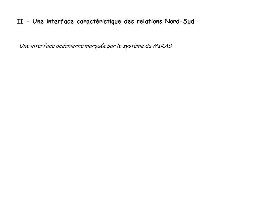 II - Une interface caractéristique des relations Nord-Sud Une interface océanienne marquée par le système du MIRAB