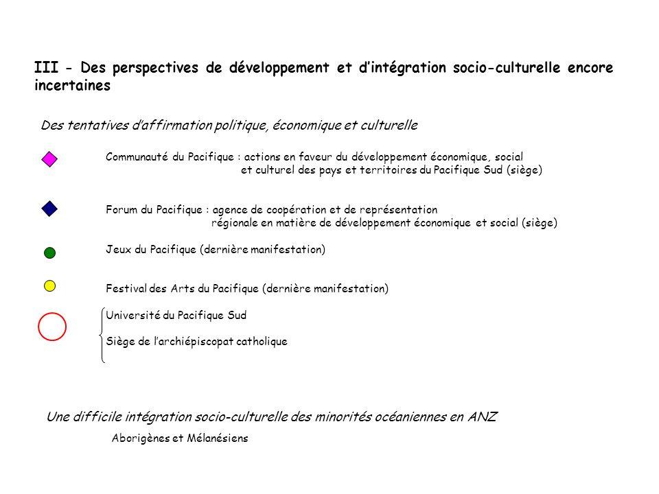 III - Des perspectives de développement et dintégration socio-culturelle encore incertaines Une difficile intégration socio-culturelle des minorités o