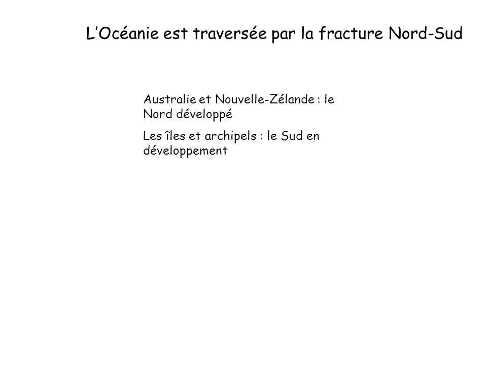 LOcéanie est traversée par la fracture Nord-Sud Australie et Nouvelle-Zélande : le Nord développé Les îles et archipels : le Sud en développement Des îles au niveau de vie élevé