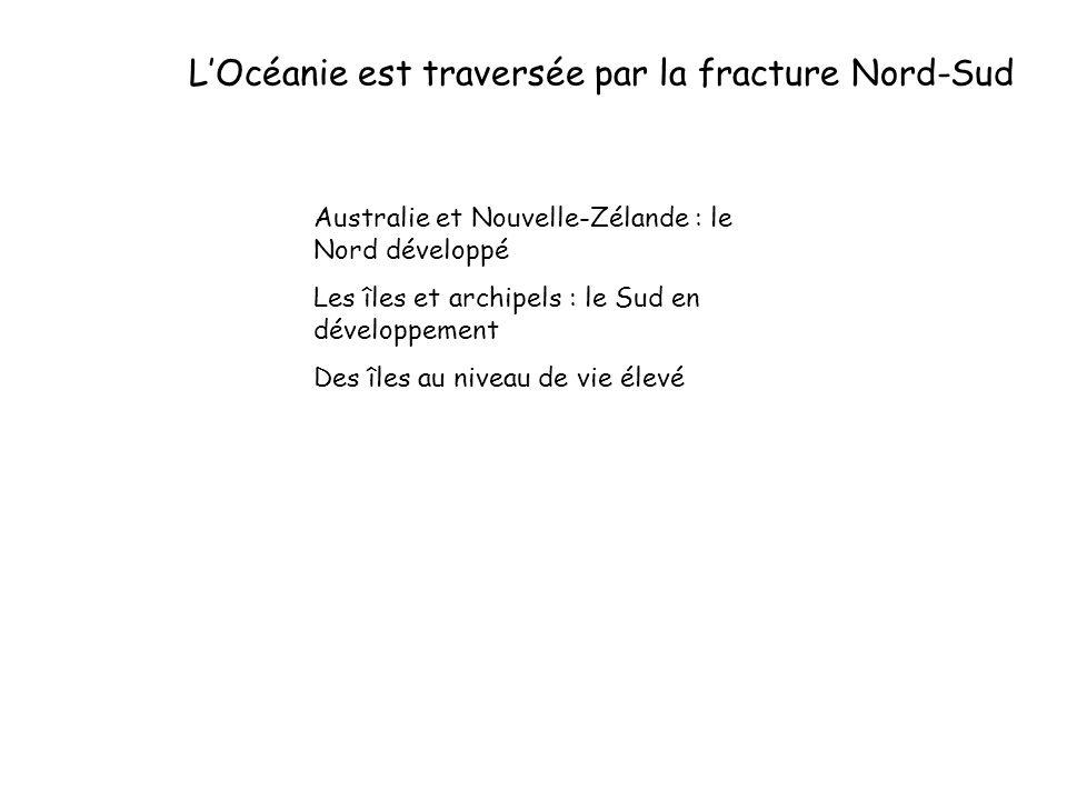 I - LOcéanie est traversée par la fracture Nord-Sud Limite Nord/Sud : le développement du Sud est freiné par une forte insularité, surtout en Polynésie et Micronésie et par le poids des structures traditionnelles Australie et Nouvelle-Zélande : le Nord développé.