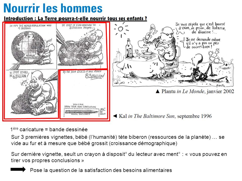 1 ère caricature = bande dessinée Sur 3 premières vignettes, bébé (lhumanité) tète biberon (ressources de la planète) … se vide au fur et à mesure que