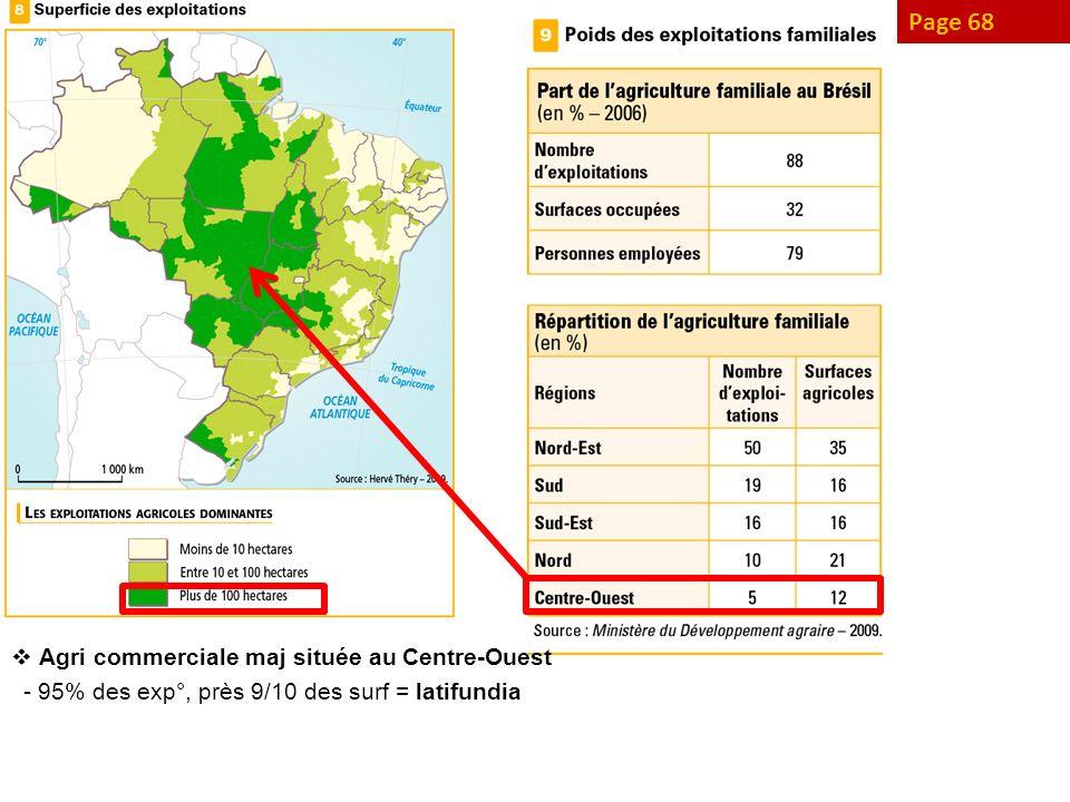 Page 68 Agri commerciale maj située au Centre-Ouest - 95% des exp°, près 9/10 des surf = latifundia