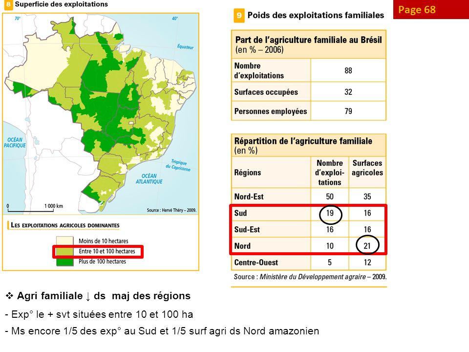 Page 68 Agri familiale ds maj des régions - Exp° le + svt situées entre 10 et 100 ha - Ms encore 1/5 des exp° au Sud et 1/5 surf agri ds Nord amazonie