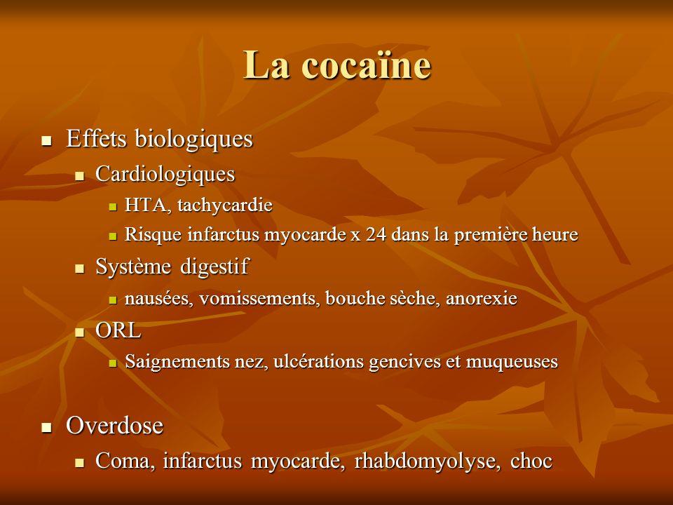 La cocaïne Effets biologiques Effets biologiques Cardiologiques Cardiologiques HTA, tachycardie HTA, tachycardie Risque infarctus myocarde x 24 dans l