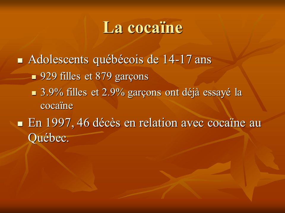 La cocaïne Adolescents québécois de 14-17 ans Adolescents québécois de 14-17 ans 929 filles et 879 garçons 929 filles et 879 garçons 3.9% filles et 2.