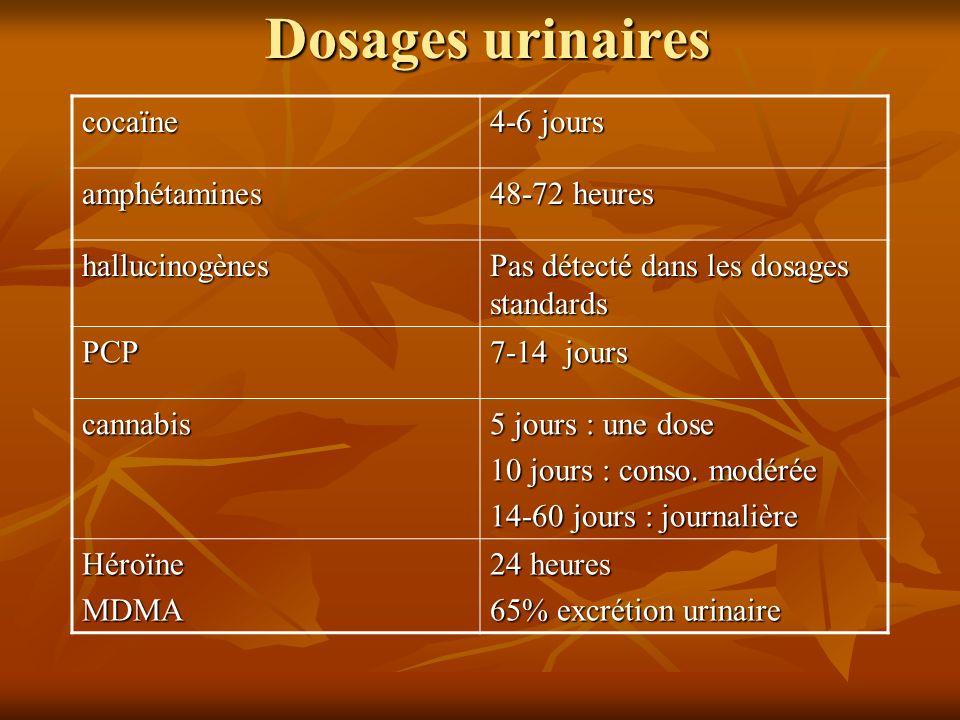 Dosages urinaires cocaïne 4-6 jours amphétamines 48-72 heures hallucinogènes Pas détecté dans les dosages standards PCP 7-14 jours cannabis 5 jours :