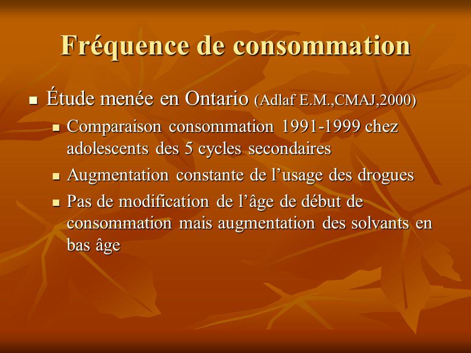 Fréquence de consommation Étude menée en Ontario (Adlaf E.M.,CMAJ,2000) Étude menée en Ontario (Adlaf E.M.,CMAJ,2000) Comparaison consommation 1991-19