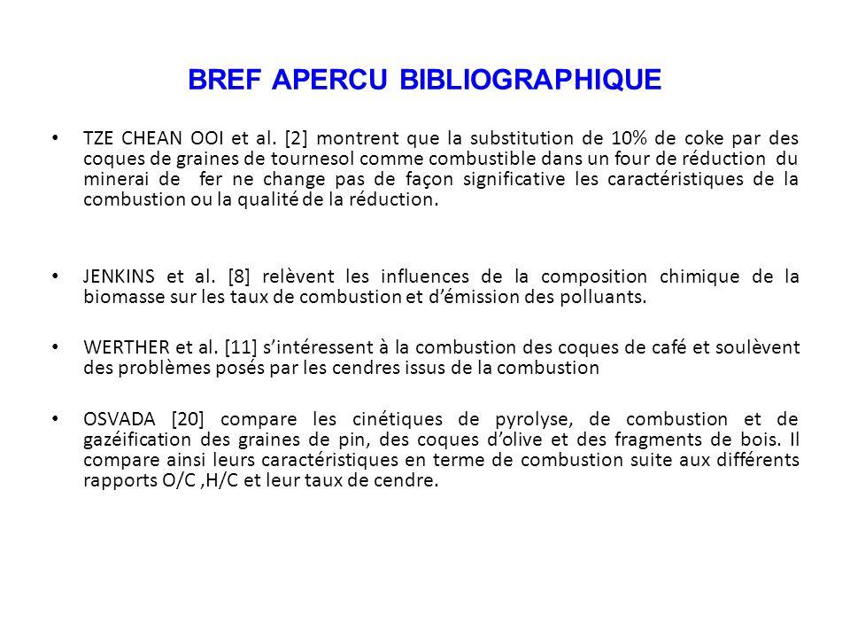 BREF APERCU BIBLIOGRAPHIQUE TZE CHEAN OOI et al.