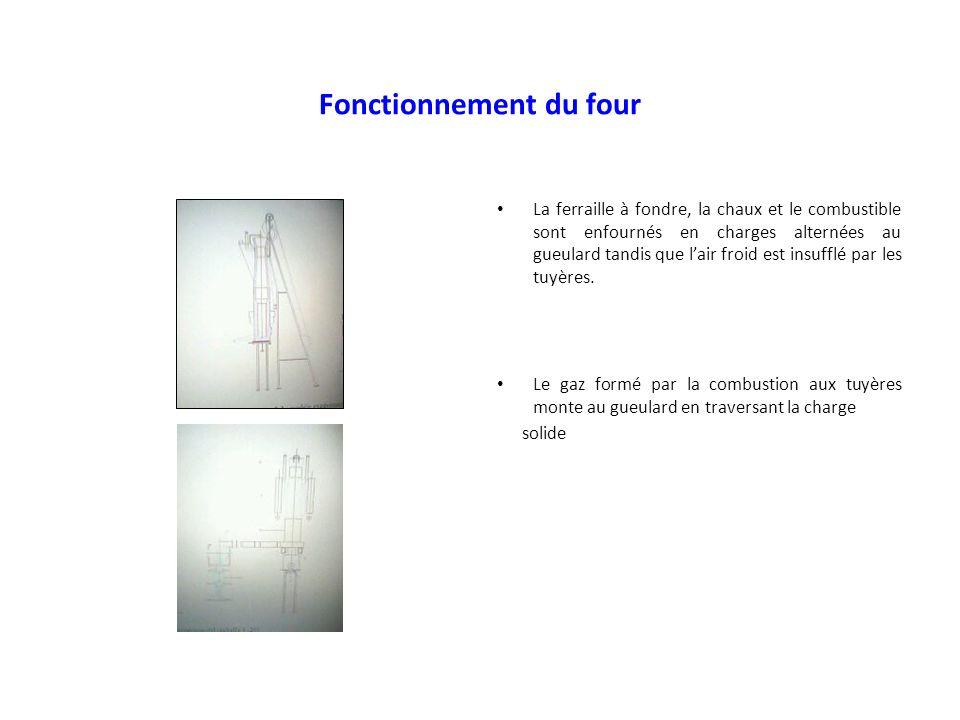2- PRESENTATION DU FOUR DE FUSION Le four de fusion expérimental a les caractéristiques suivantes: Production horaire : P = 153,6 kg/h soit 0.1536t/h Volume de préchauffage: V = 38.25L soit 38.25x10 m Indice de capacité de préchauffage : ICP = 0.25 m /t Durée maxi de fonctionnement (journalier) : 3 heures Débit de vent : de 130m /h à 190 m /h Pression de vent à la sortie des tuyères : de 5000 Pa à 6800 Pa