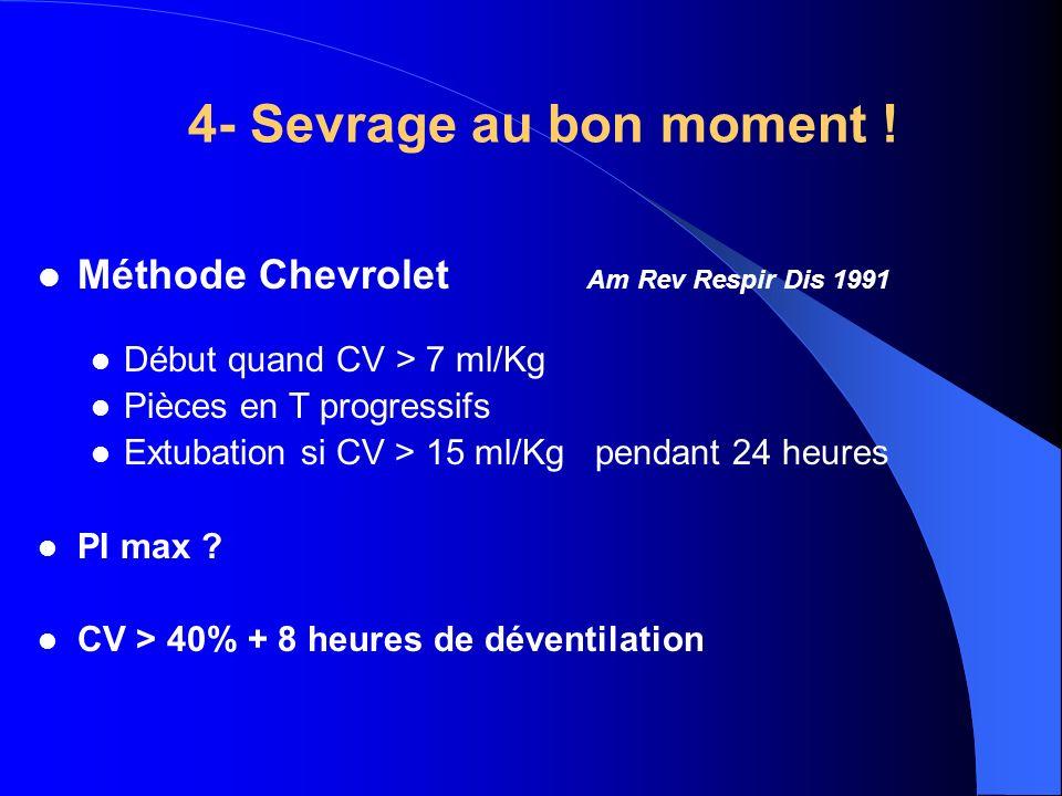 4- Sevrage au bon moment ! Méthode Chevrolet Am Rev Respir Dis 1991 Début quand CV > 7 ml/Kg Pièces en T progressifs Extubation si CV > 15 ml/Kg penda