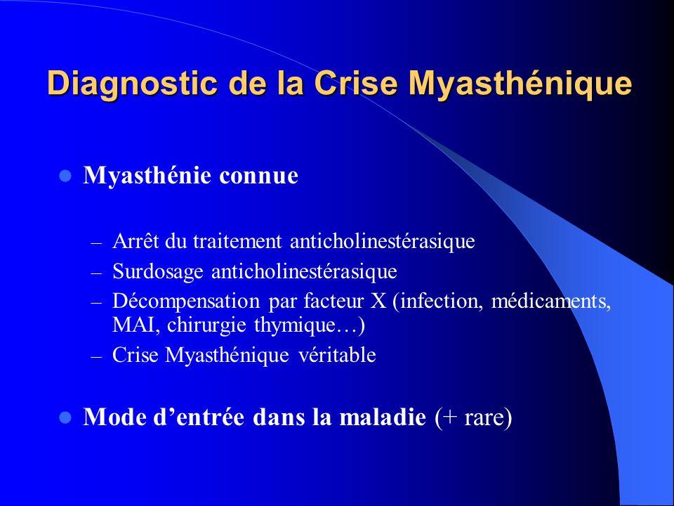 Diagnostic de la Crise Myasthénique Myasthénie connue – Arrêt du traitement anticholinestérasique – Surdosage anticholinestérasique – Décompensation p