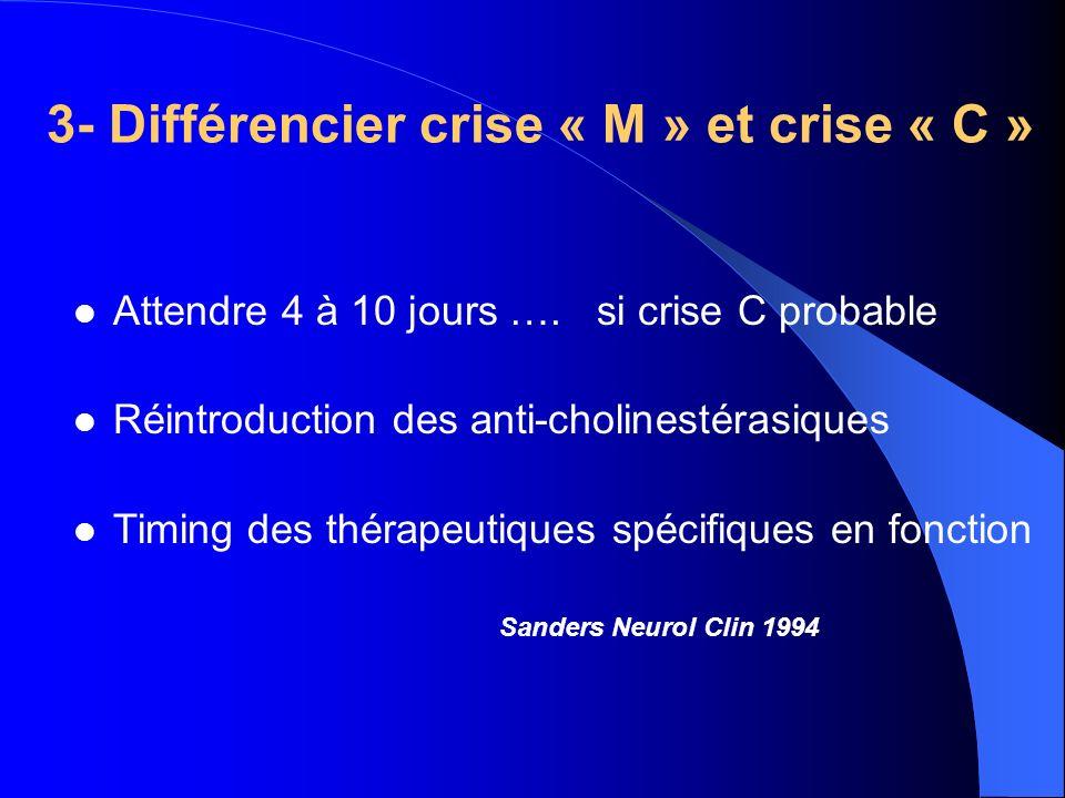 3- Différencier crise « M » et crise « C » Attendre 4 à 10 jours …. si crise C probable Réintroduction des anti-cholinestérasiques Timing des thérapeu