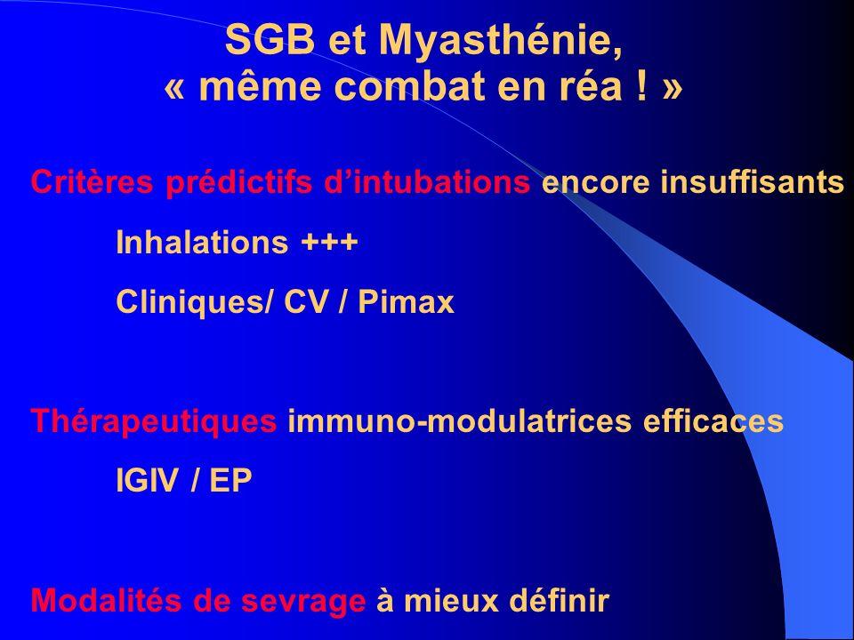 SGB et Myasthénie, « même combat en réa ! » Critères prédictifs dintubations encore insuffisants Inhalations +++ Cliniques/ CV / Pimax Thérapeutiques