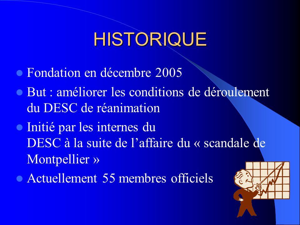 HISTORIQUE Fondation en décembre 2005 But : améliorer les conditions de déroulement du DESC de réanimation Initié par les internes du DESC à la suite