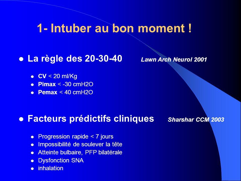1- Intuber au bon moment ! La règle des 20-30-40 Lawn Arch Neurol 2001 CV < 20 ml/Kg Pimax < -30 cmH2O Pemax < 40 cmH2O Facteurs prédictifs cliniques