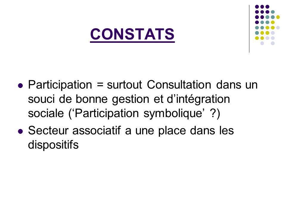 CONSTATS Participation = surtout Consultation dans un souci de bonne gestion et dintégration sociale (Participation symbolique ?) Secteur associatif a