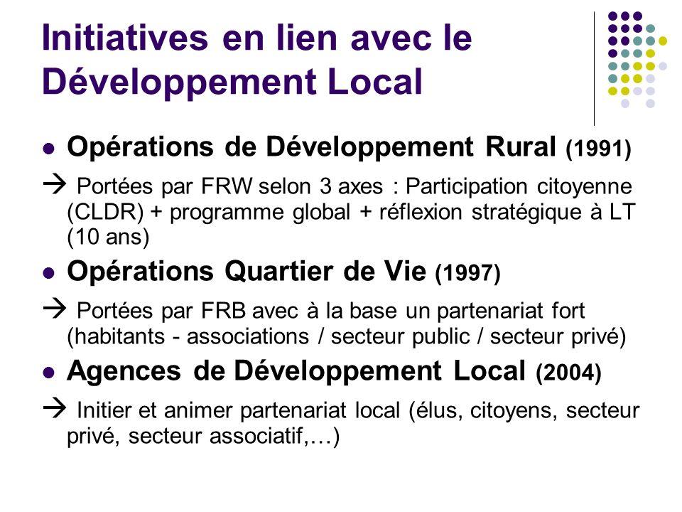 Initiatives en lien avec le Développement Local Opérations de Développement Rural (1991) Portées par FRW selon 3 axes : Participation citoyenne (CLDR)