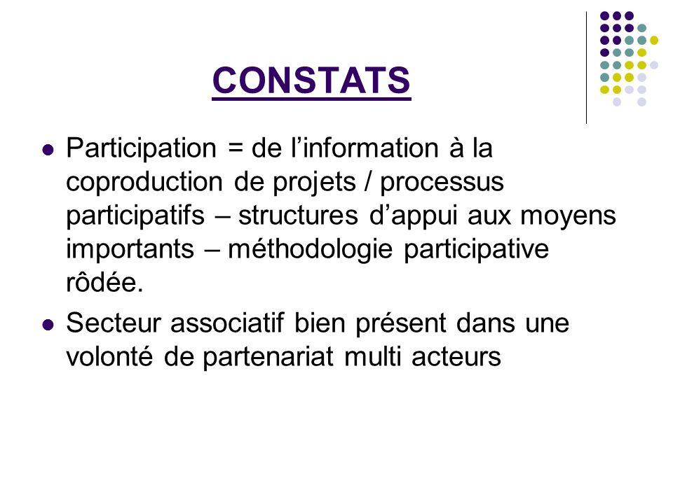 CONSTATS Participation = de linformation à la coproduction de projets / processus participatifs – structures dappui aux moyens importants – méthodolog