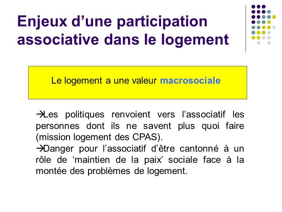 Enjeux dune participation associative dans le logement Le logement a une valeur macrosociale Les politiques renvoient vers lassociatif les personnes d