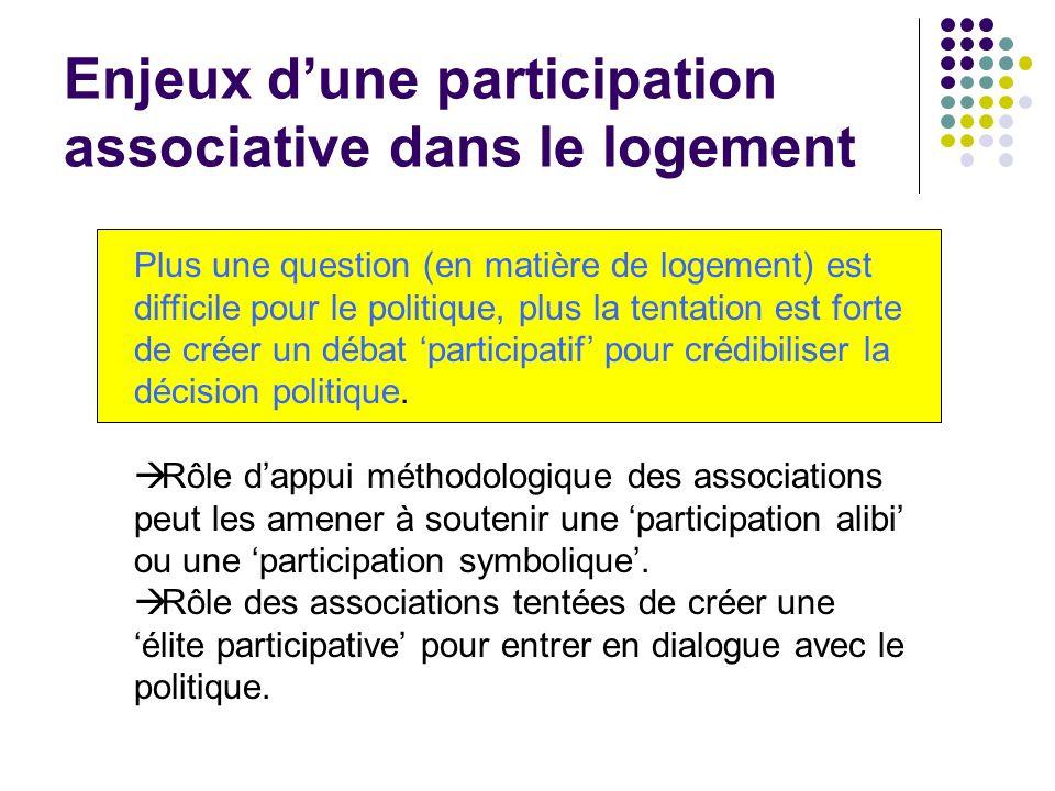 Enjeux dune participation associative dans le logement Plus une question (en matière de logement) est difficile pour le politique, plus la tentation e