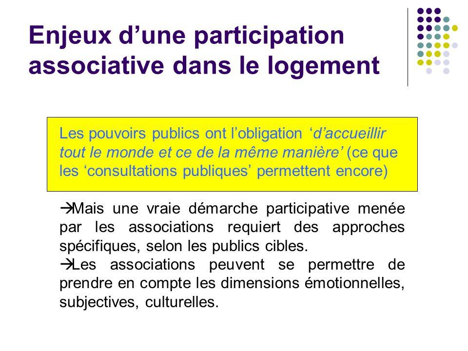 Enjeux dune participation associative dans le logement Les pouvoirs publics ont lobligation daccueillir tout le monde et ce de la même manière (ce que