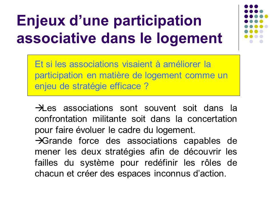 Enjeux dune participation associative dans le logement Et si les associations visaient à améliorer la participation en matière de logement comme un en
